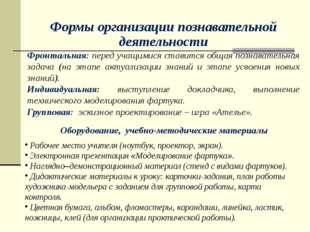 Формы организации познавательной деятельности Фронтальная: перед учащимися с