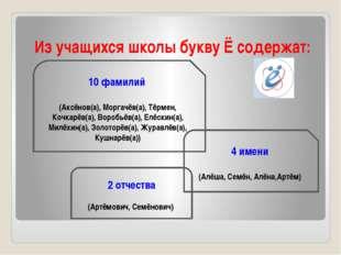 Из учащихся школы букву Ё содержат: 10 фамилий (Аксёнов(а), Моргачёв(а), Тёрм