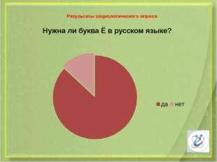 Нужна ли буква Ё в русском языке? Результаты социологического опроса