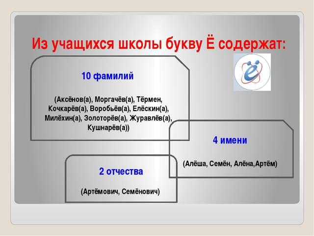 Из учащихся школы букву Ё содержат: 10 фамилий (Аксёнов(а), Моргачёв(а), Тёрм...