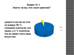 среди 6 классов на этот же вопрос 96 % учеников ответили, что знают, а 4 % от