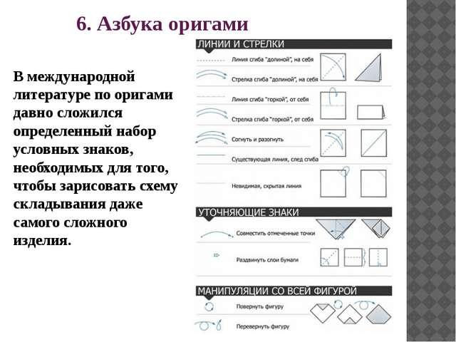 6. Азбука оригами В международной литературе по оригами давно сложился опреде...