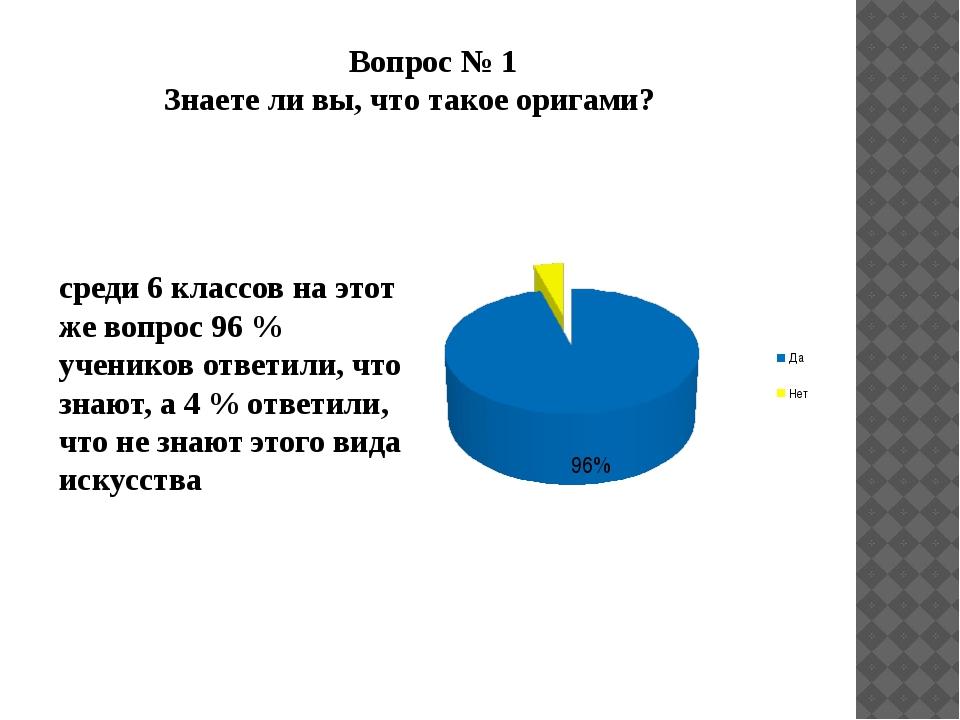 среди 6 классов на этот же вопрос 96 % учеников ответили, что знают, а 4 % от...