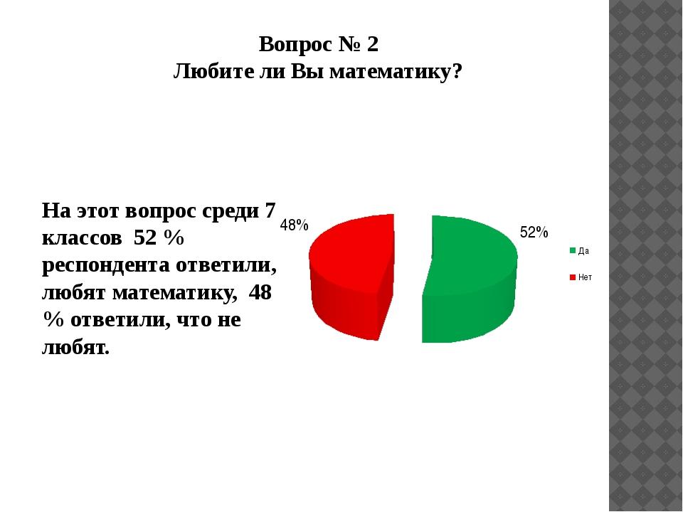 Вопрос № 2 Любите ли Вы математику? На этот вопрос среди 7 классов 52 % респо...