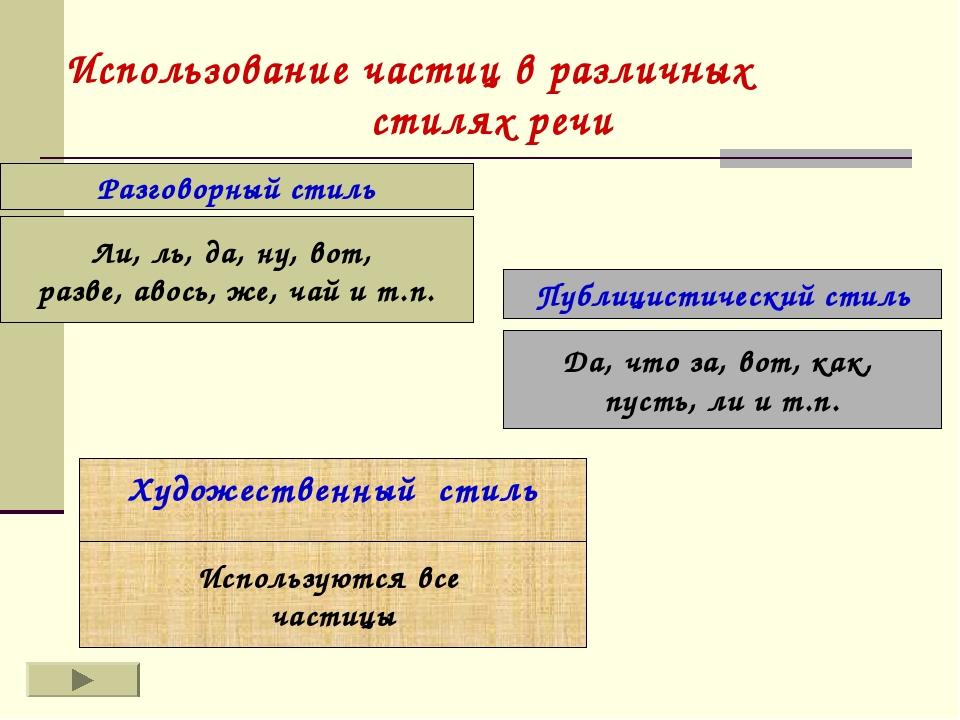 Использование частиц в различных стилях речи Разговорный стиль Ли, ль, да, ну...