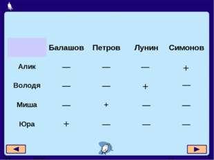 — — + + БалашовПетровЛунинСимонов Алик—— Володя—— Миша—+—— Юр