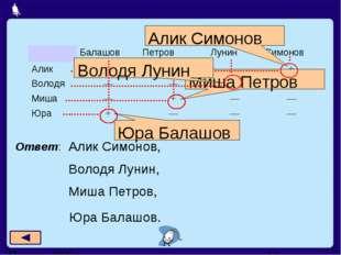 Ответ: Алик Симонов, Володя Лунин, Миша Петров, Алик Симонов Юра Балашов. Ба