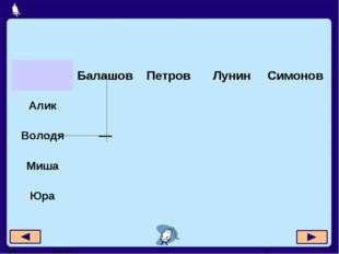 — БалашовПетровЛунинСимонов Алик Володя Миша Юра Москва,