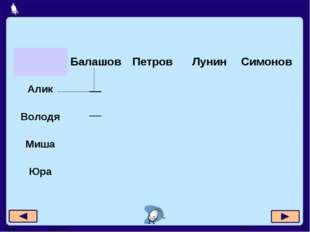 БалашовПетровЛунинСимонов Алик Володя Миша Юра Москва, 20