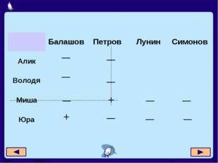 + + БалашовПетровЛунинСимонов Алик— Володя— Миша Юра Моск