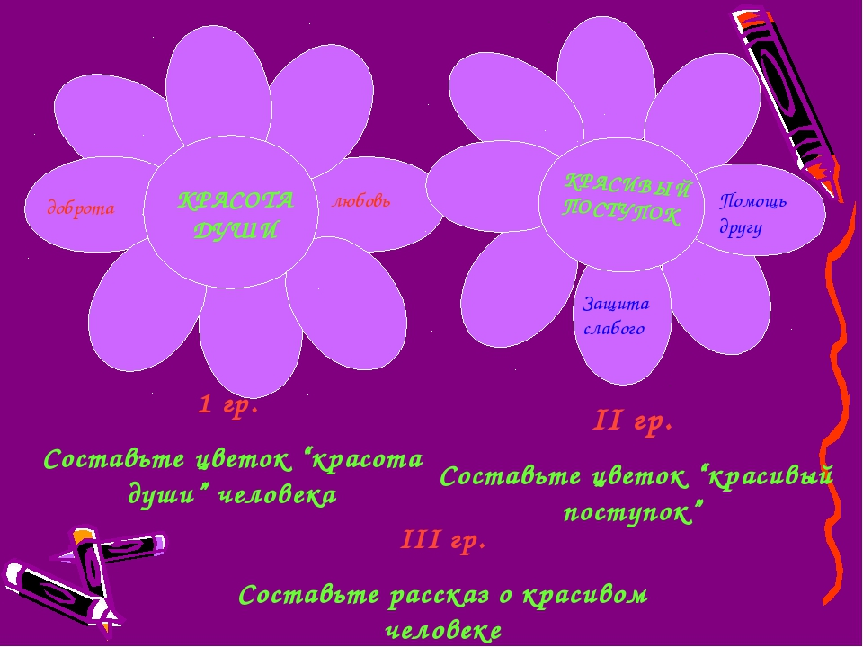 "1 гр. Составьте цветок ""красота души"" человека ІІ гр. Составьте цветок ""краси..."