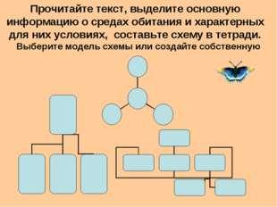 Выберите модель схемы или создайте собственную Прочитайте текст, выделите осн
