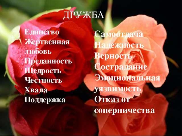 Единство Жертвенная любовь Преданность Щедрость Честность Хвала Поддержка Сам...