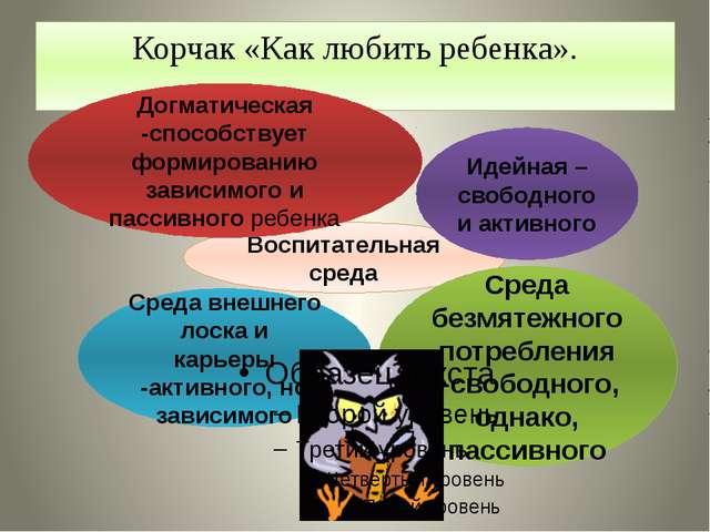 Корчак «Как любить ребенка». Воспитательная среда Догматическая -способствует...