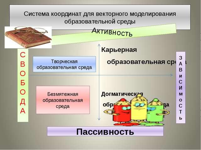 Система координат для векторного моделирования образовательной среды Карьерна...