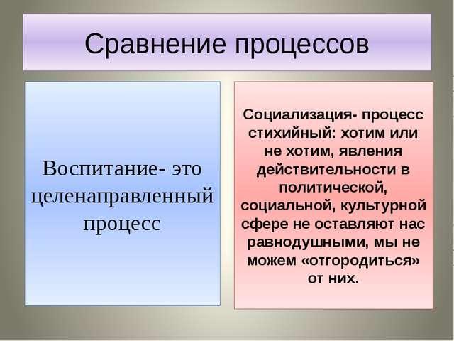 Сравнение процессов Воспитание- это целенаправленный процесс Социализация- пр...