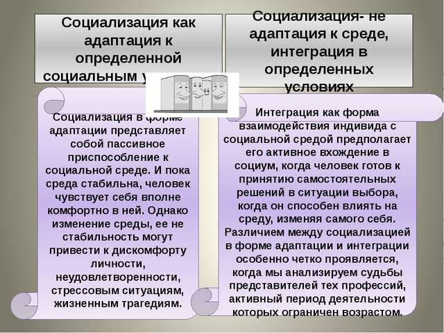 Социализация как адаптация к определенной социальным условиям Социализация-...