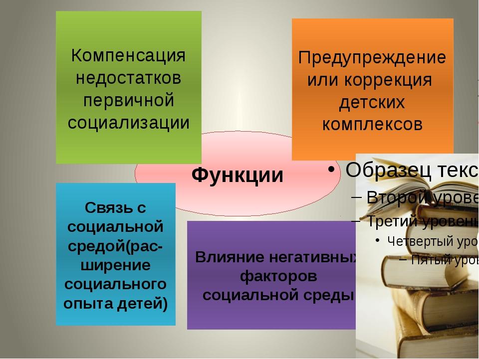 Функции Компенсация недостатков первичной социализации Предупреждение или ко...