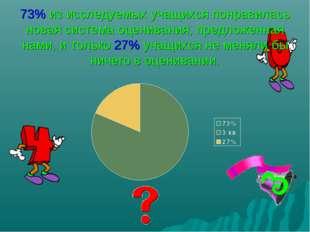 73% из исследуемых учащихся понравилась новая система оценивания, предложенн
