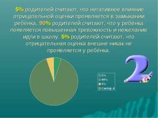 5% родителей считают, что негативное влияние отрицательной оценки проявляетс
