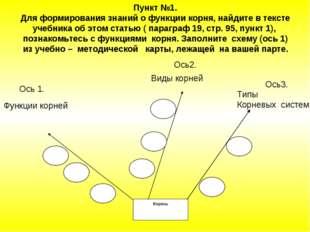 Пункт №1. Для формирования знаний о функции корня, найдите в тексте учебника