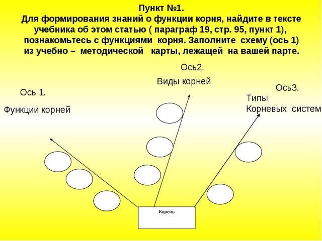 Пункт №1. Для формирования знаний о функции корня, найдите в тексте учебника...