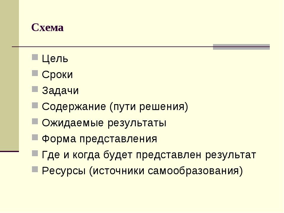 Схема Цель Сроки Задачи Содержание (пути решения) Ожидаемые результаты Форма...
