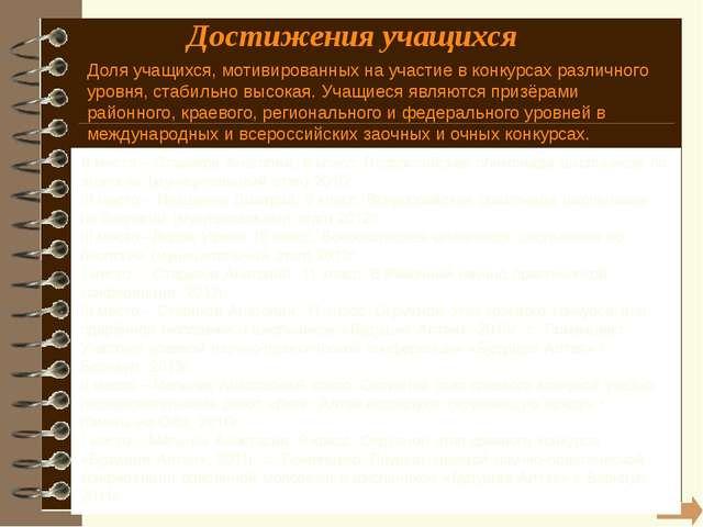 Достижения учащихся Результаты всероссийских конкурсов Всероссийский молодёжн...