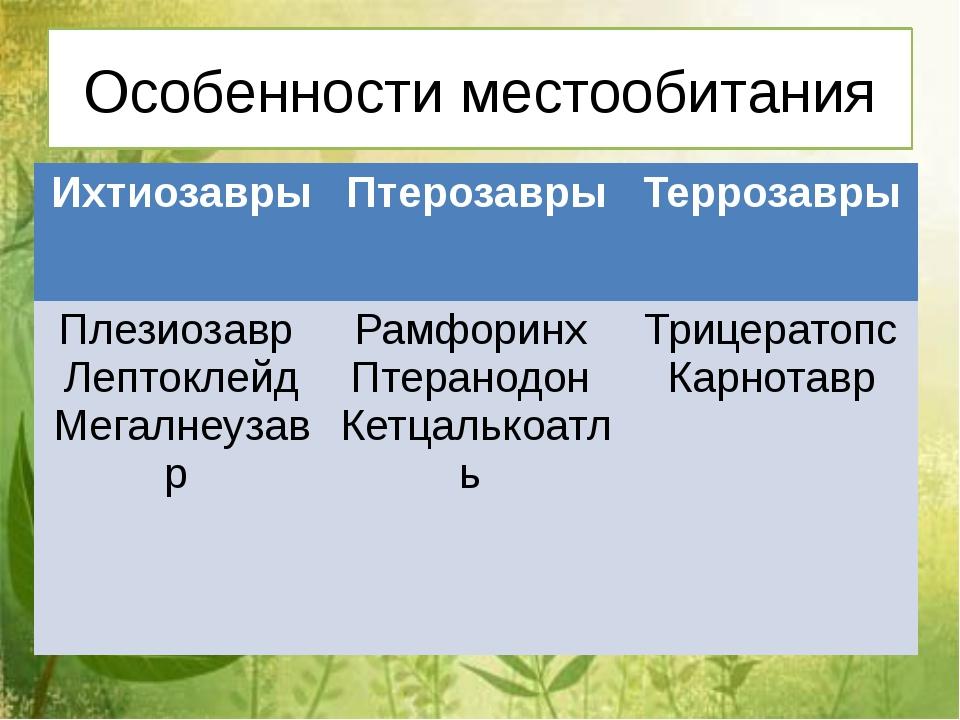 Особенности местообитания Ихтиозавры Птерозавры Террозавры Плезиозавр Лептокл...