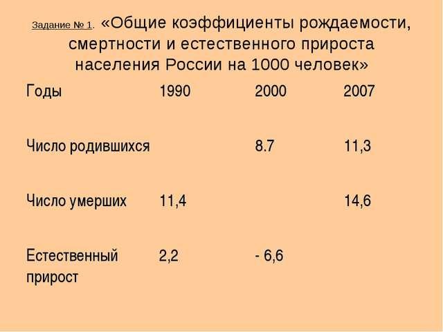 Задание № 1. «Общие коэффициенты рождаемости, смертности и естественного прир...