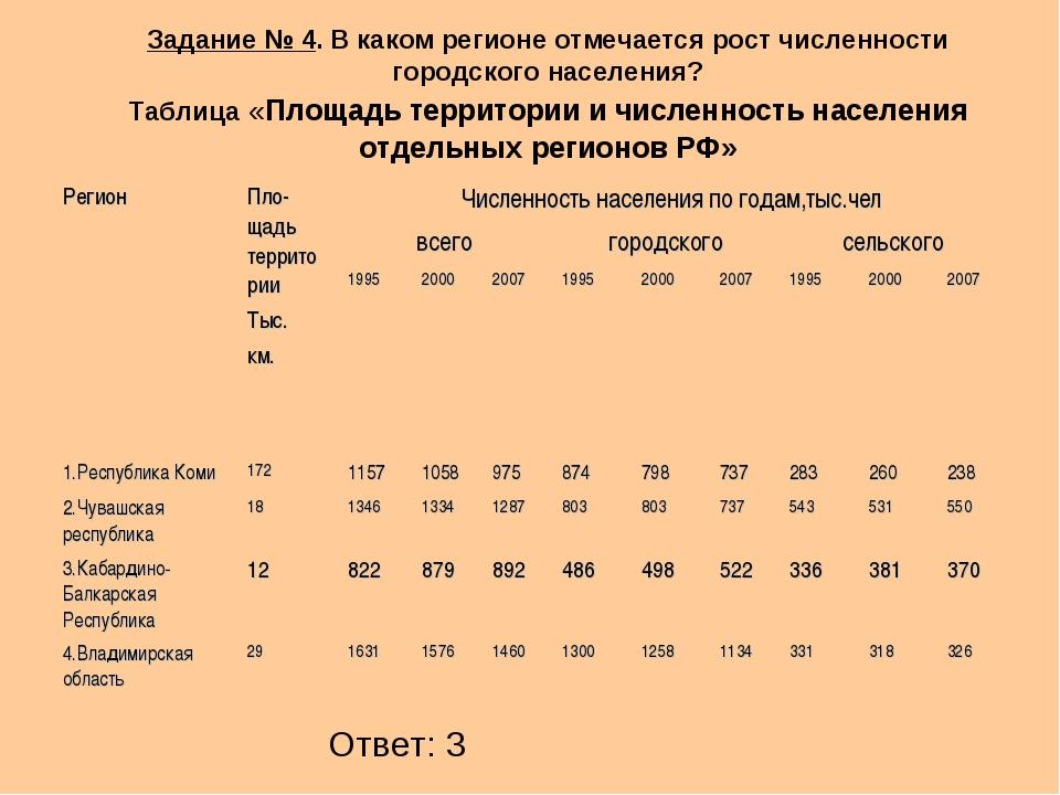 Задание № 4. В каком регионе отмечается рост численности городского населения...