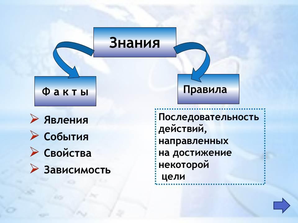 C:\Users\SergeVSV\Desktop\Открытый урок по информатике\знания.jpg