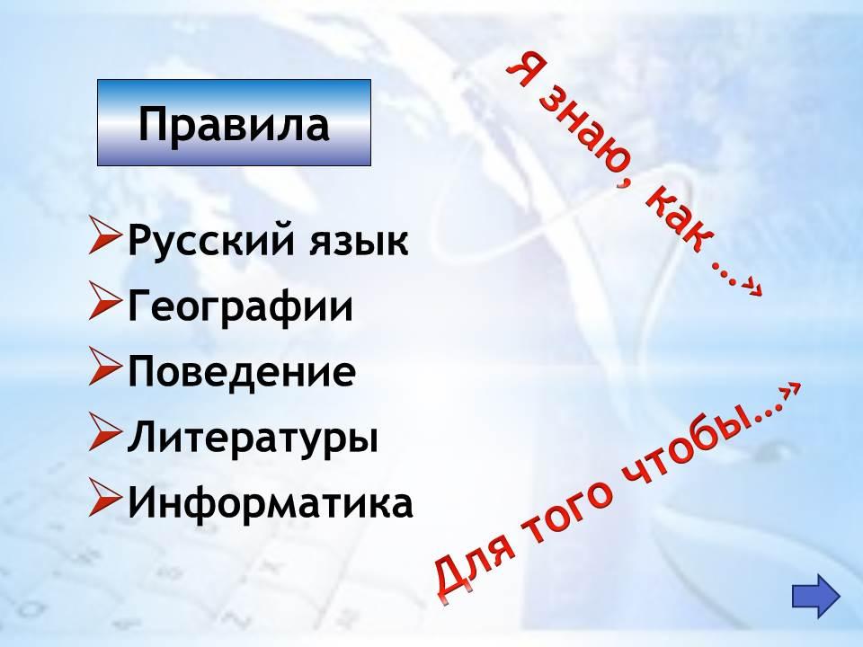 C:\Users\SergeVSV\Desktop\Открытый урок по информатике\Правила.jpg