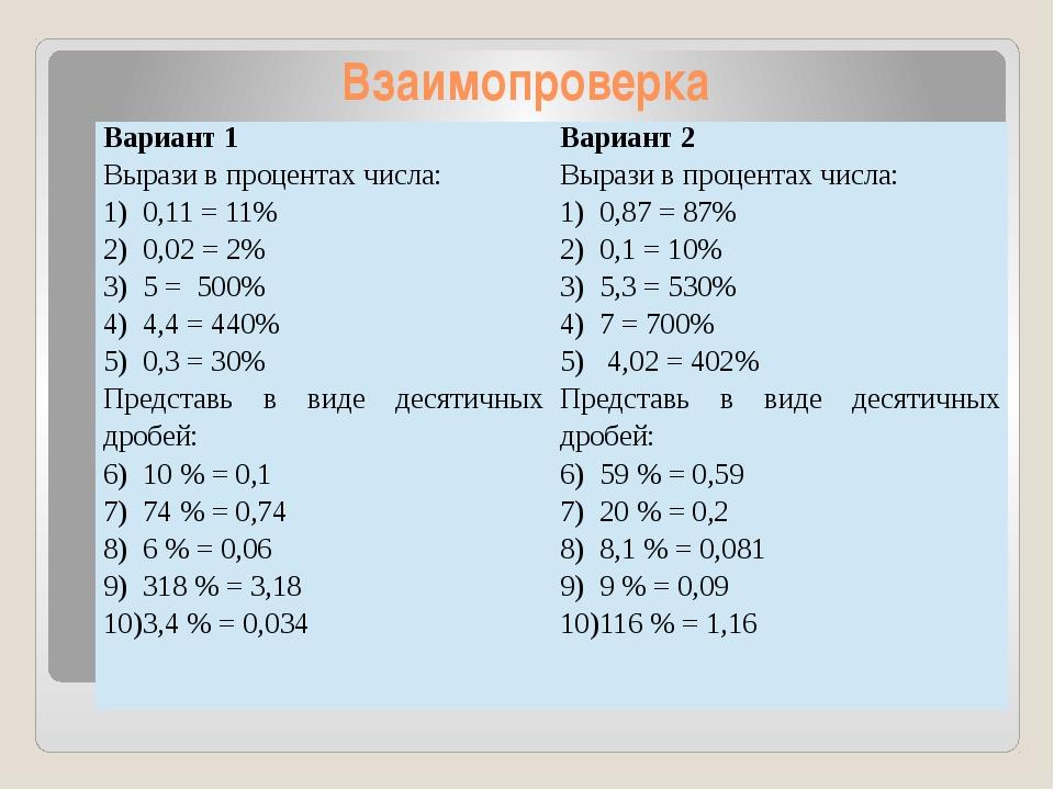 Взаимопроверка Вариант 1 Вырази в процентах числа: 0,11 = 11% 0,02 = 2% 5 = 5...