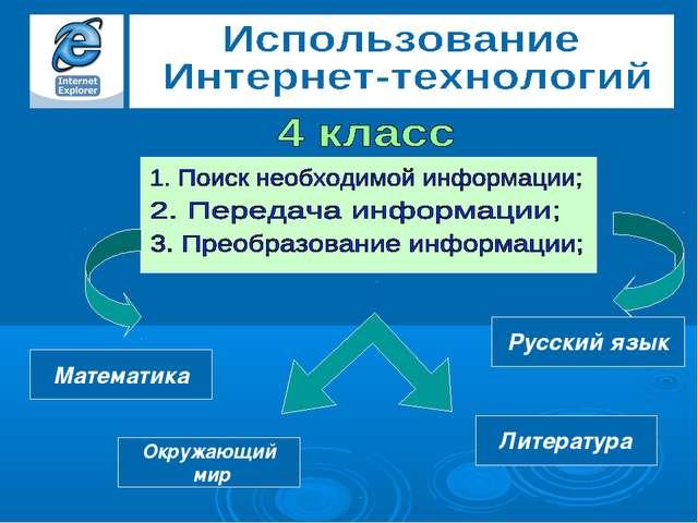 Математика Русский язык Окружающий мир Литература