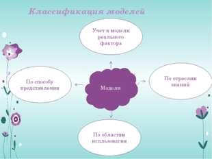 Классификация моделей Модели По способу представления По отраслям знаний Уче