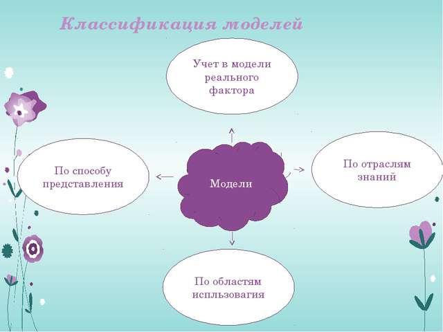 Классификация моделей Модели По способу представления По отраслям знаний Уче...