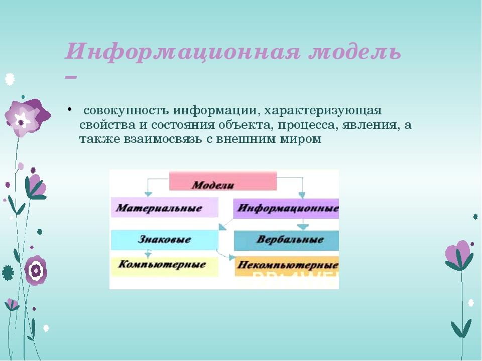 Информационная модель – совокупность информации, характеризующая свойства и...