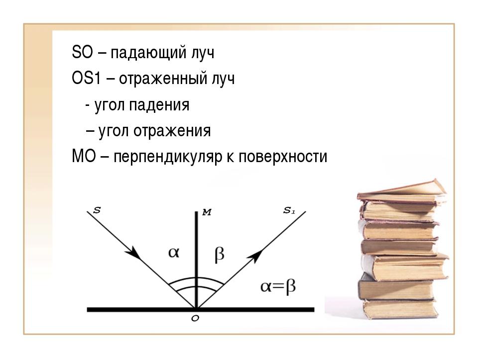 SO – падающий луч OS1 – отраженный луч  - угол падения β – угол отражения МО...