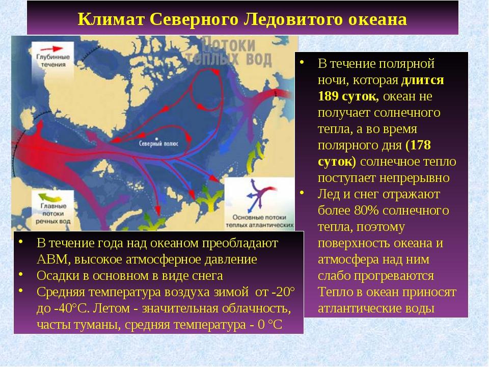 Климат Северного Ледовитого океана В течение полярной ночи, которая длится 18...