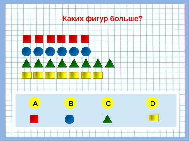 A B C D Каких фигур больше? 5 6 4 3