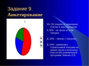 Задание 9. Анкетирование Из 130 учащихся, принявших участие в анкетировании: