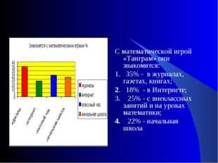 С математической игрой «Танграм» они знакомятся: 1. 35% - в журналах, газета