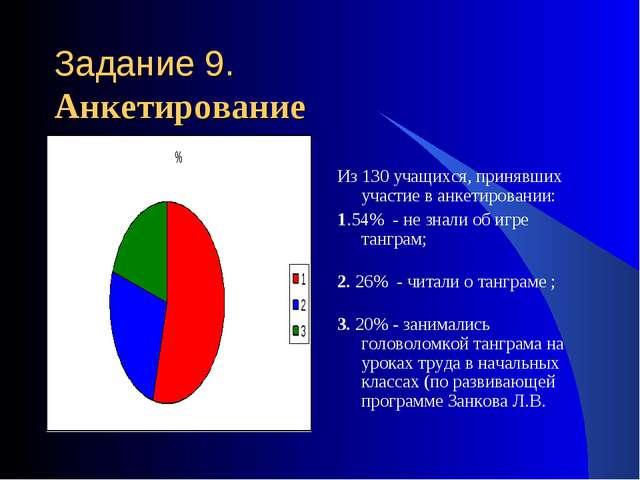 Задание 9. Анкетирование Из 130 учащихся, принявших участие в анкетировании:...