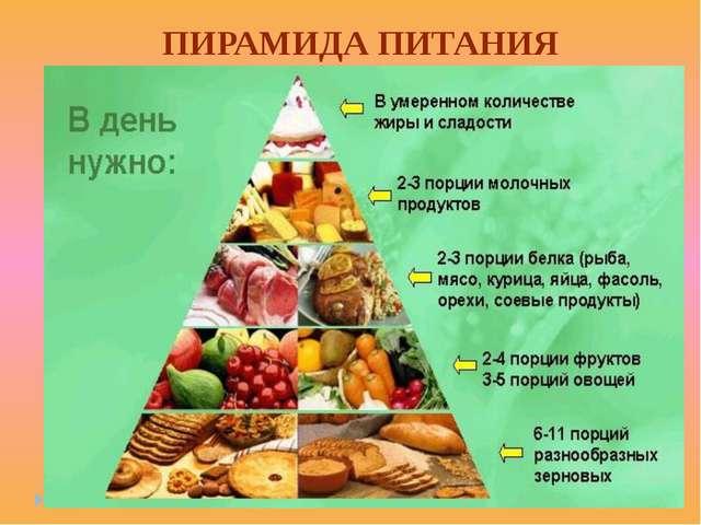 Основы подбора продуктов питания