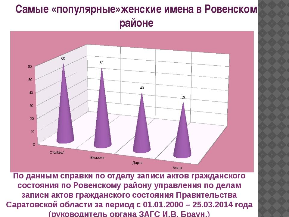 По данным справки по отделу записи актов гражданского состояния по Ровенском...