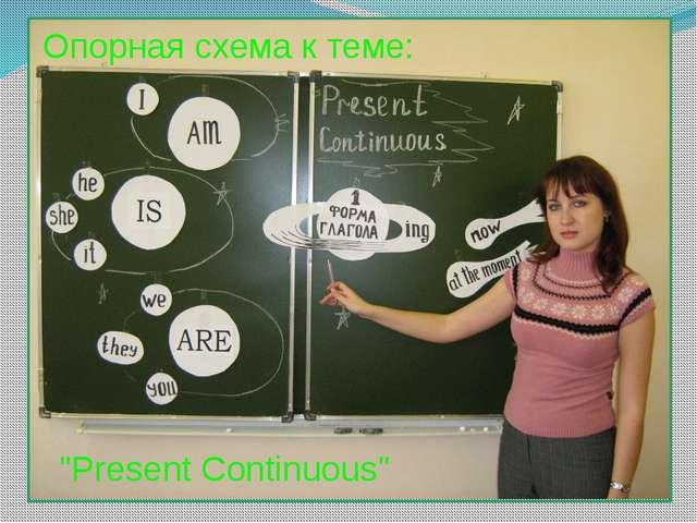 """Опорная схема к теме: """"Present Continuous"""""""