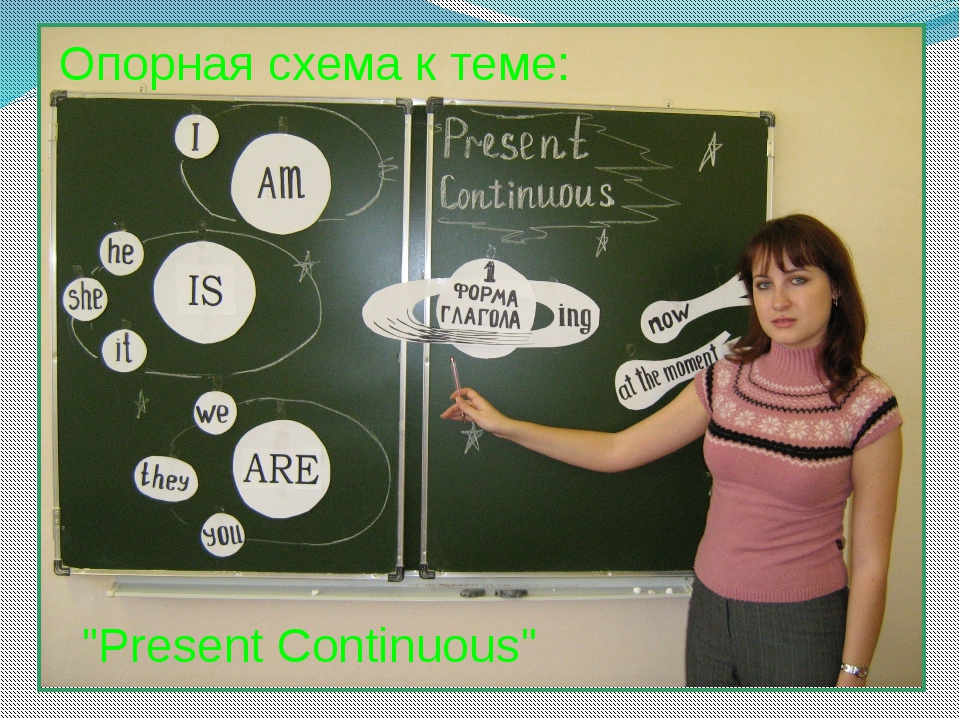 План тема поурочный знакомство языку английскому