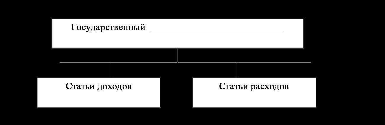 http://lib.repetitors.eu/images/stories/ris23.gif