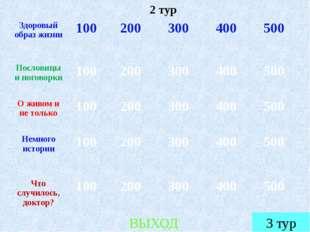 Пословицы и поговорки 200 ответ Корневище крестоцветного содержит глюкозы не